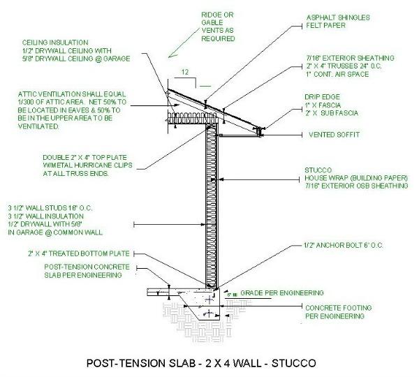 Post Tension Concrete Walls : Construction details