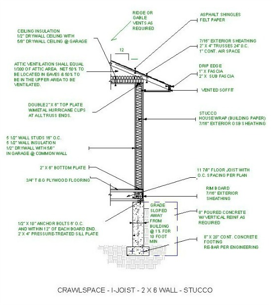 Residential Exterior Wall Construction Details : Permit checklist for residential construction