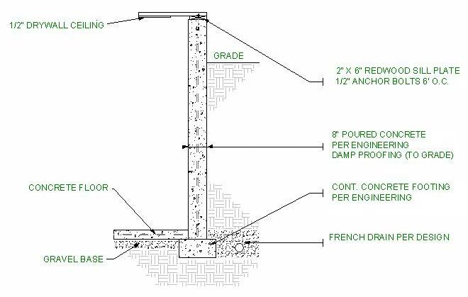 irc Wall Bracing Design Example  Xpsa