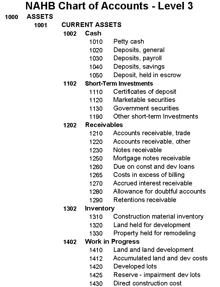 NAHB Chart of Accounts